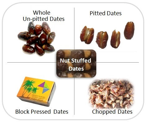 dates fruit tantra norway